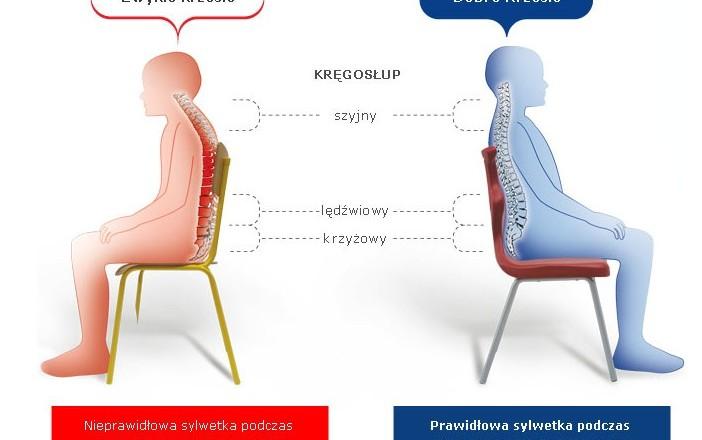 Entelo - Profilaktyka zdrowia